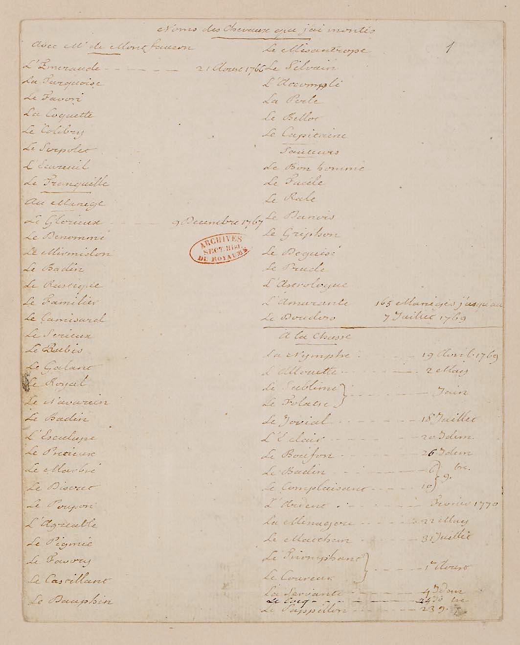 Le Journal du roi Louis XVI et ses Reflexions sur ses entretiens avec Mr le Duc de la Vauguyon Dafanc33