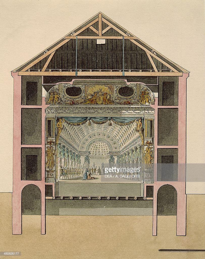 Le Théâtre de la reine (Trianon) : de la Révolution à la fin du XIXe siècle Gettyi11