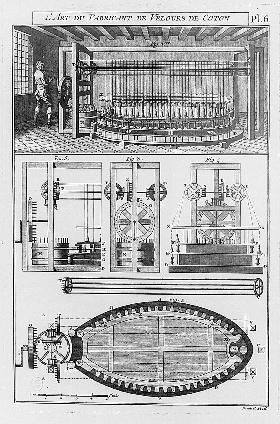 La mode et les vêtements au XVIIIe siècle  - Page 8 Illust13