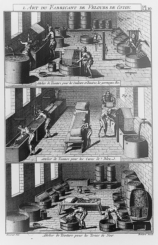 La mode et les vêtements au XVIIIe siècle  - Page 8 Illust14