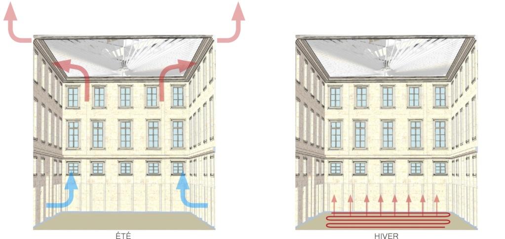 Le Garde Meuble Royal, actuel Hôtel de la Marine, à Paris - Page 3 Marine12