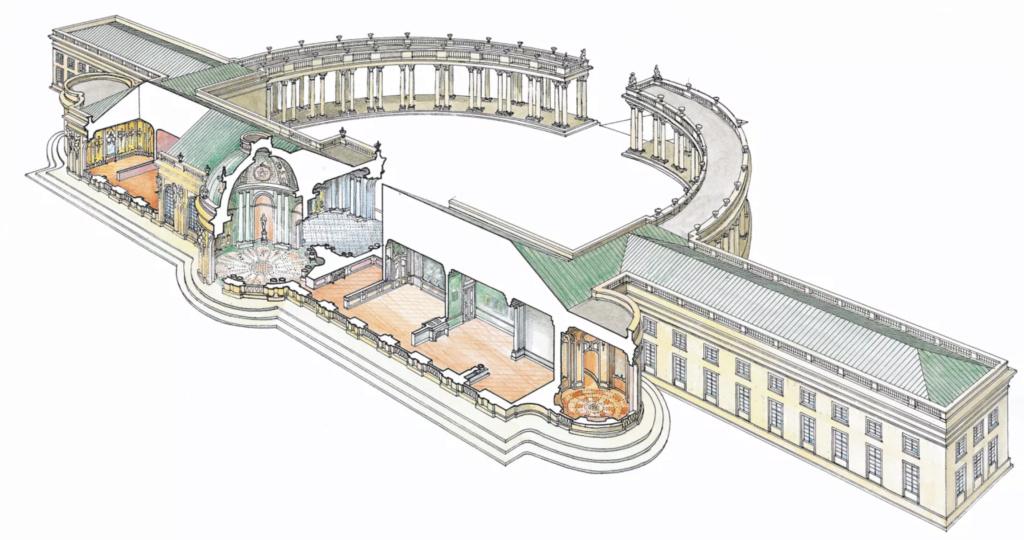 Le palais et le parc de Sans-souci, ou Sanssouci, à Potsdam  Scloss10