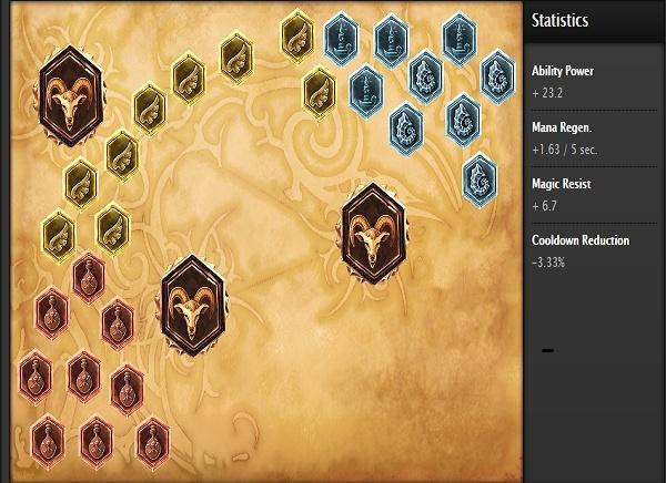 Runes for AP!!!  Ap310