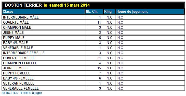 N.E Montluçon 15 Mars 2014 16069410