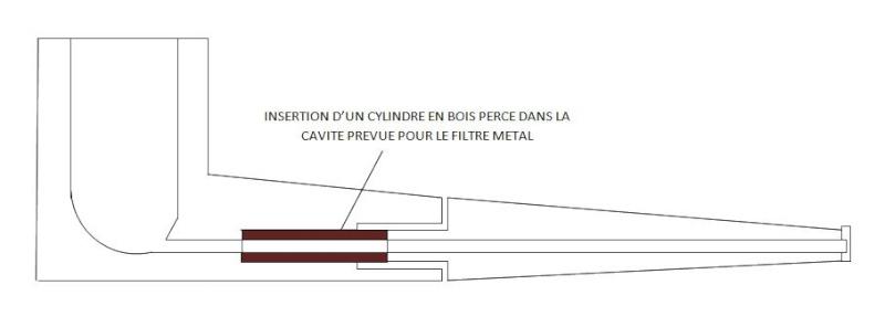POURQUOI SAINT-CLAUDE M'ENERVE... et pourquoi les pipes glougloutent Percag13