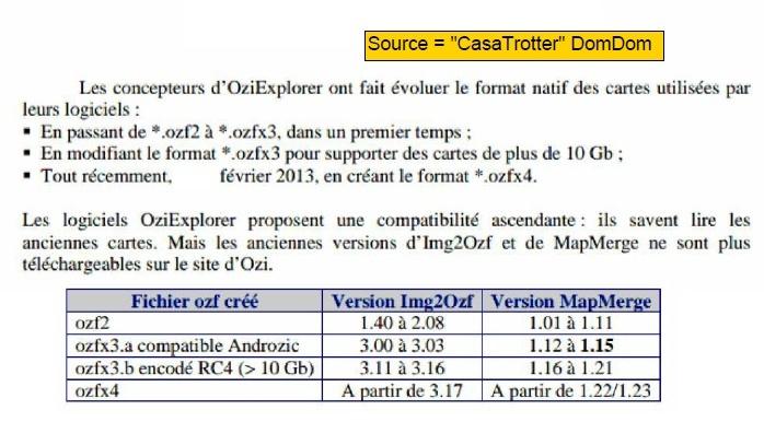 OZF :  Historique et limites des formats de cartes et versions Ozf2 - Ozfx3 - Ozf4 Format10