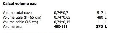 Jaubert 357 L, étude de faisabilité. - Page 2 Captur19