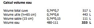 Jaubert 357 L, étude de faisabilité. - Page 2 Captur20