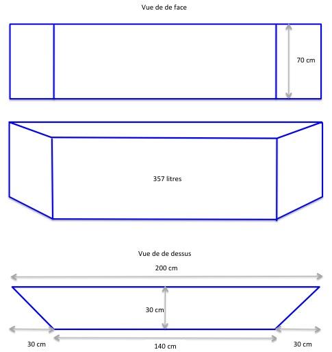 Jaubert 357 L, étude de faisabilité. Dimens12