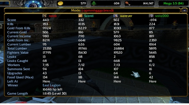 RECORD OF THE LOWEST SCORE IN LEGION TD MEGA -694 -694_s12