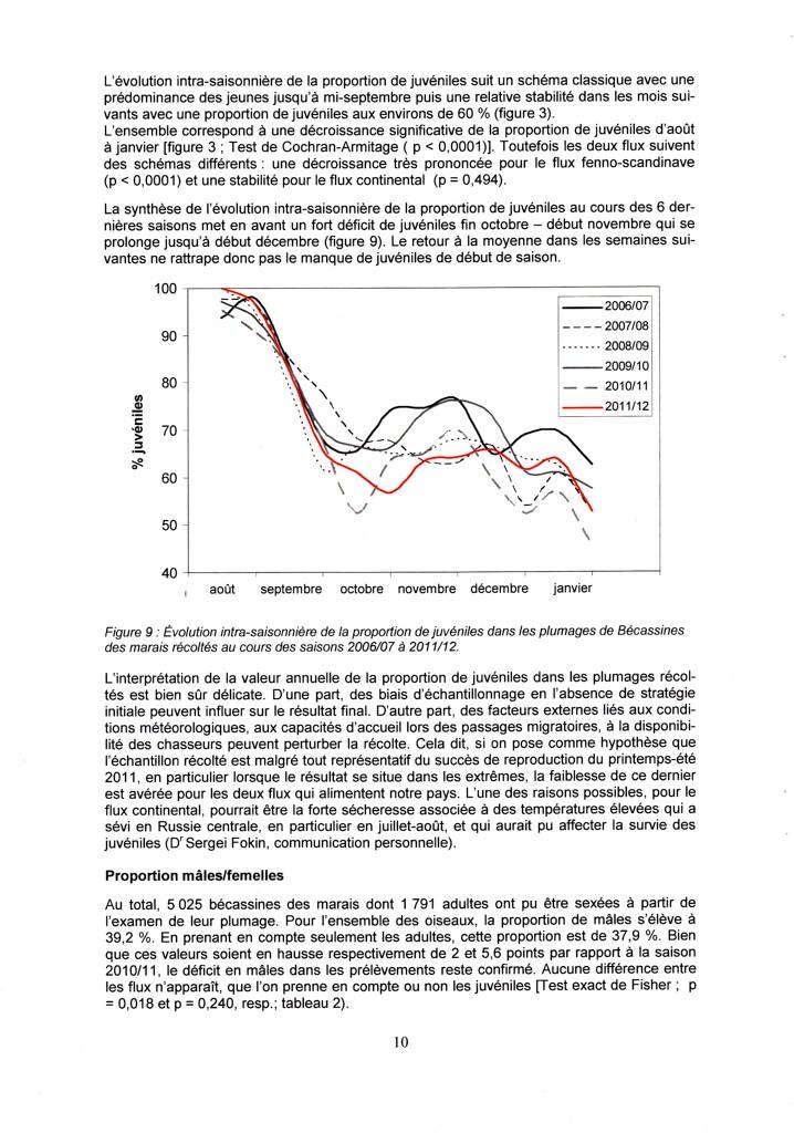 Réseau Bécassines France Bilan Saison 2011-2012 P1011