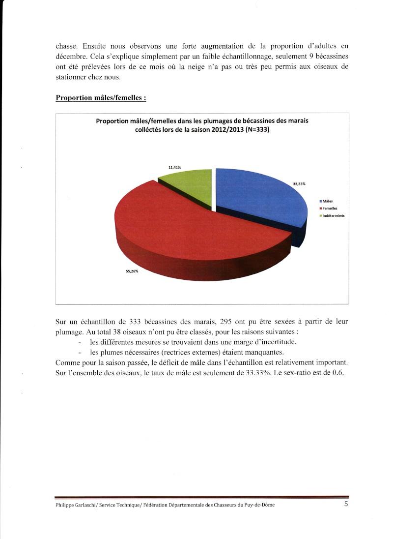 Réseau Bécassines Bilan Saison 2012-2013 Puy de Dôme P510