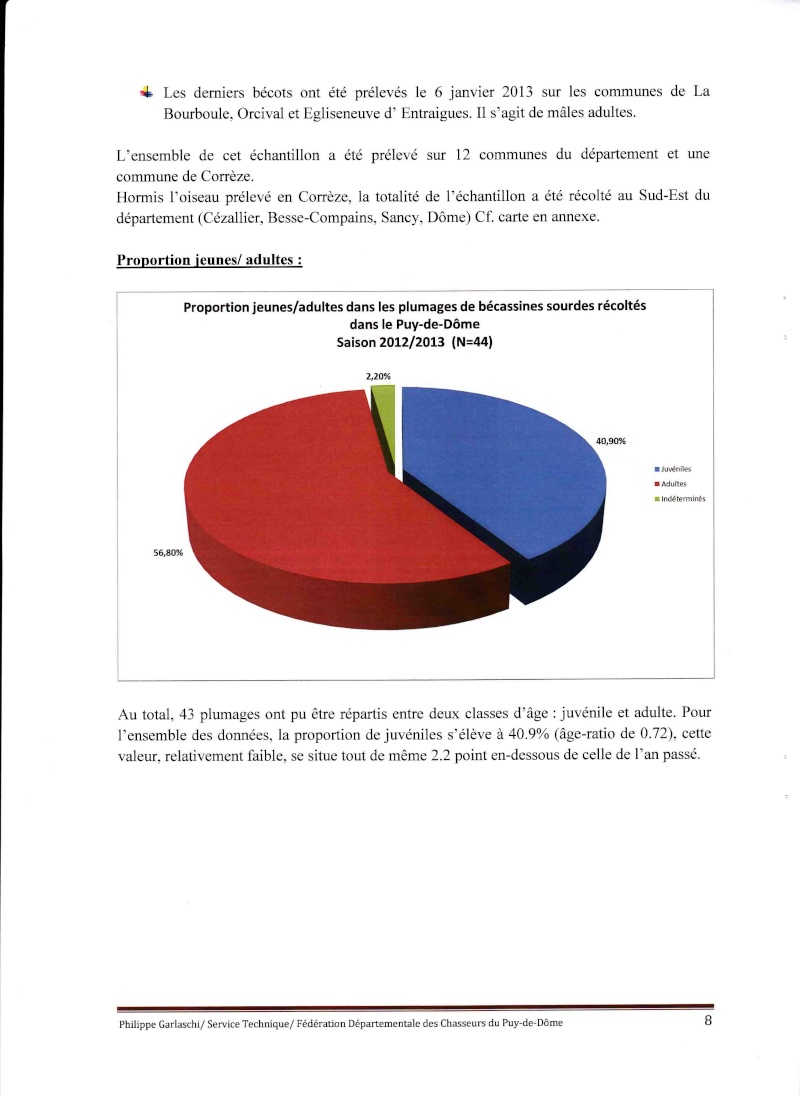 Réseau Bécassines Bilan Saison 2012-2013 Puy de Dôme P8-210