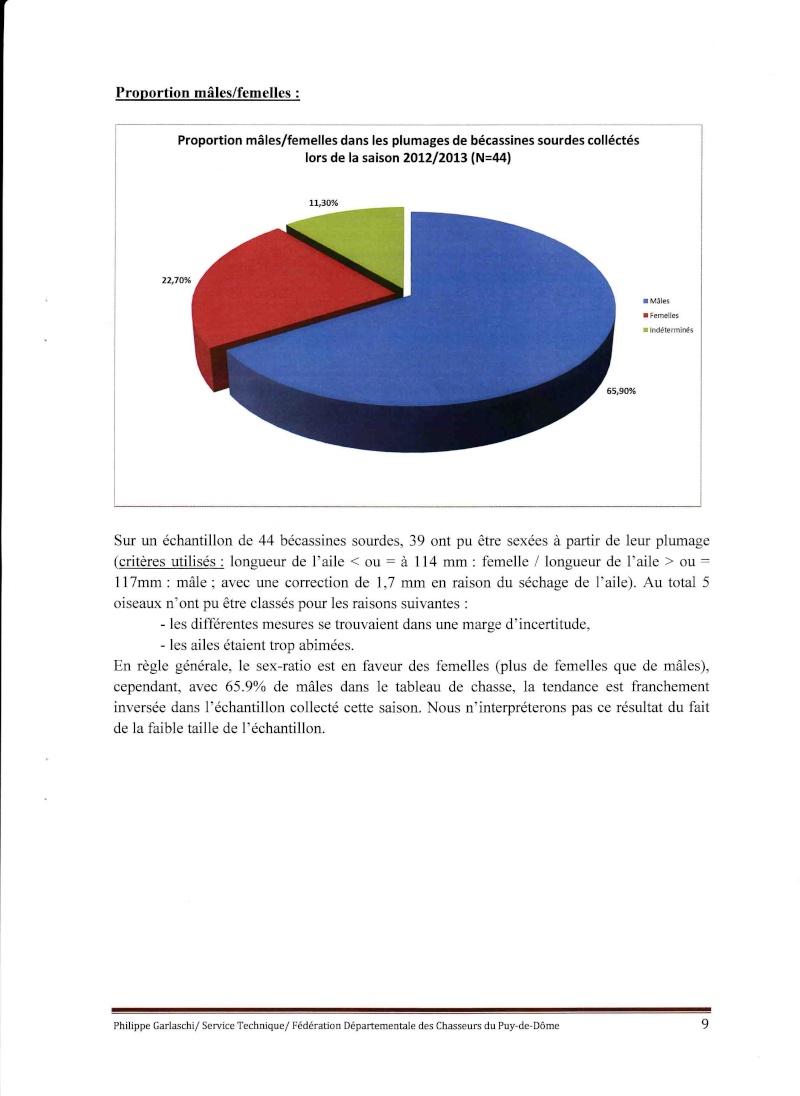 Réseau Bécassines Bilan Saison 2012-2013 Puy de Dôme P9-210