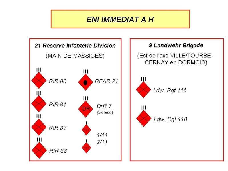 CORPS D'ARMEE COLONIAL A MASSIGES : Diapos10