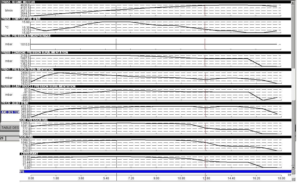 LAGUNA II : Problème apprenstissage vanne EGR - Page 2 2013-210