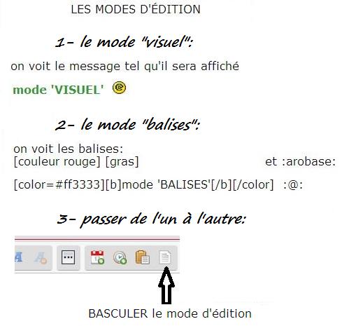Modes d'édition des messages Les_mo10