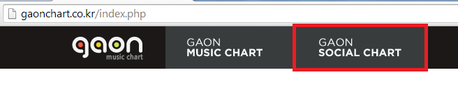 [INFO]Voting for MV on Gaon Gaon210