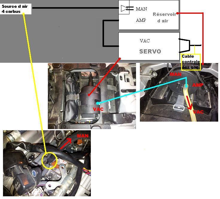 Installation d'un Régulateur de Vitesse sur FJR 1300 (TUTO). Vacumm12
