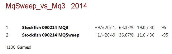 Mohammed Qahtani Sweep Vs Mohammed Qhtane 3.0 110