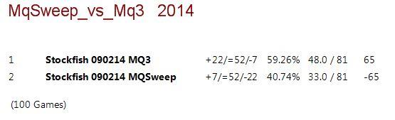 Mohammed Qahtani Sweep Vs Mohammed Qhtane 3.0 111