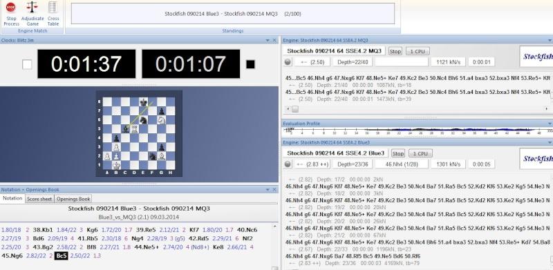 Blue 3.ctg tests 113