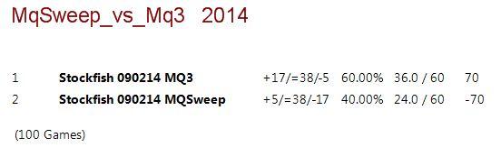 Mohammed Qahtani Sweep Vs Mohammed Qhtane 3.0 210