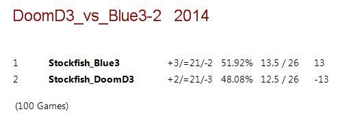 Blue 3.ctg tests - Page 5 Captur12