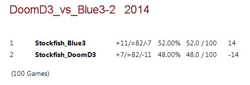Blue 3.ctg tests - Page 5 Captur13