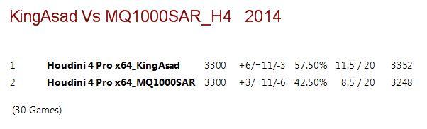 KING ASAD 6 Pro.ctcg Tests Captur28