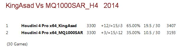 KING ASAD 6 Pro.ctcg Tests Captur29