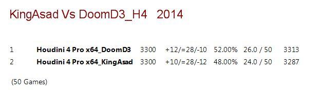 KING ASAD 6 Pro.ctcg Tests Captur30