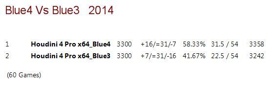 Blue4.ctg book Tests - Page 2 Captur43