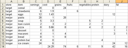 Assignment 13: Excel Part I (Food Stamp Challenge) due May 8 Untitl10