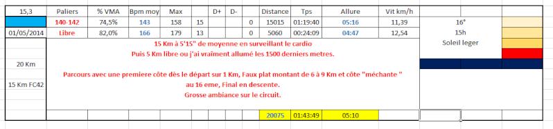 Didou 80 : Transition avant Marathon Octobre 2014 010510