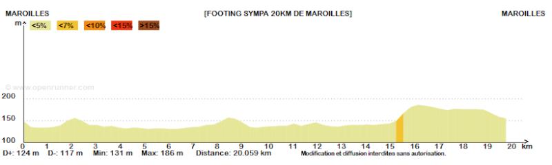 Didou 80 : Transition avant Marathon Octobre 2014 0105d11