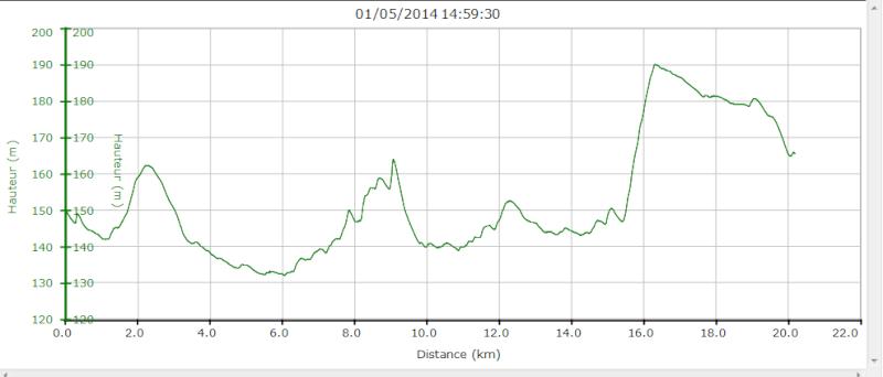 Didou 80 : Transition avant Marathon Octobre 2014 0105h10
