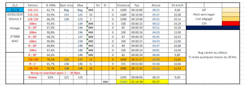 Didou 80 : Transition avant Marathon Octobre 2014 030511