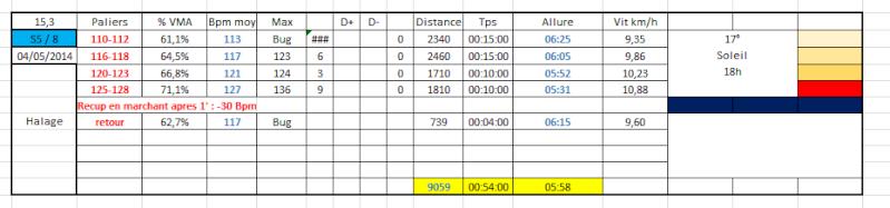 Didou 80 : Transition avant Marathon Octobre 2014 040511