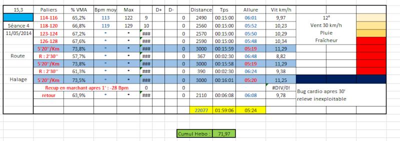 Didou 80 : Transition avant Marathon Octobre 2014 110510