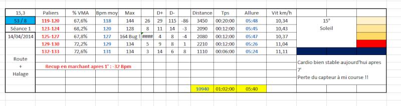 Didou 80 : Transition avant Marathon Octobre 2014 140411
