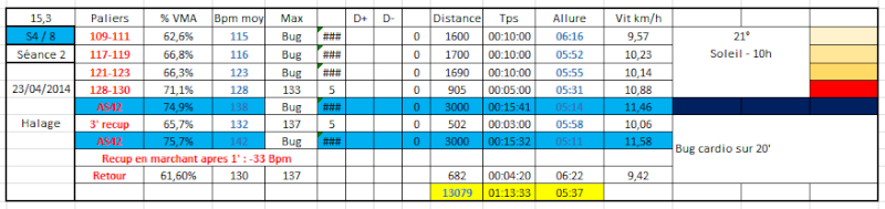 Didou 80 : Transition avant Marathon Octobre 2014 230410