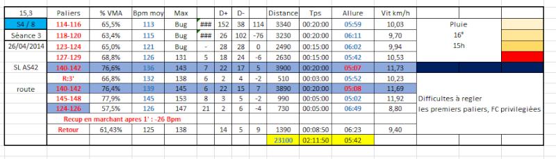 Didou 80 : Transition avant Marathon Octobre 2014 260410