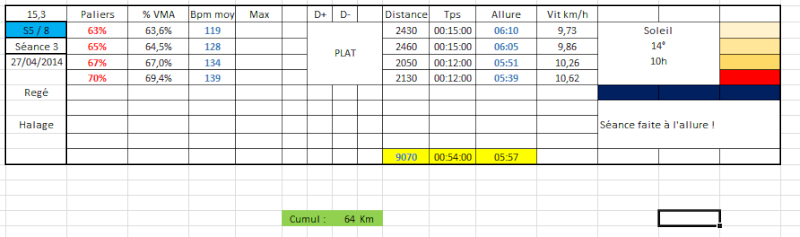 Didou 80 : Transition avant Marathon Octobre 2014 270410