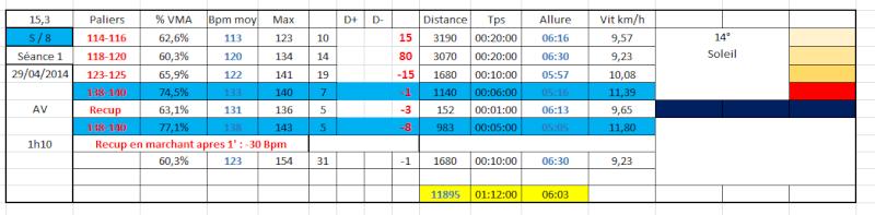 Didou 80 : Transition avant Marathon Octobre 2014 290410