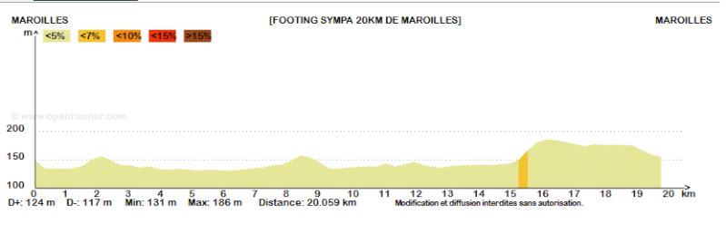 Didou 80 : Transition avant Marathon Octobre 2014 Maroil10