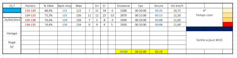 Didou 80 : Transition avant Marathon Octobre 2014 S113