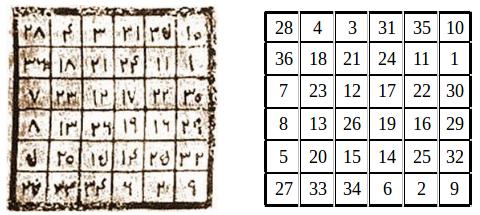 Le carré magique Luo Shu Luo_110