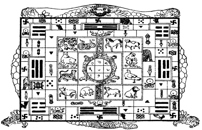 Le carré magique Luo Shu Luo_710