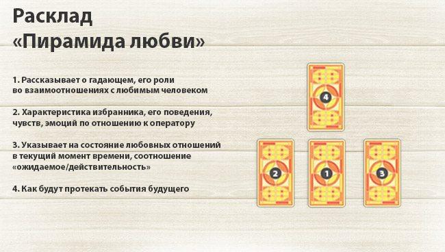 """Акция """"Пирамида любви"""" от Nastya Belaeva 51187610"""